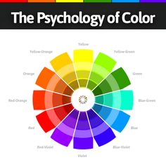 The color choices that you make for your logo and brand are extremely important. Your audience will really feel differently because of the color combinations that you make. Therefore, the choice of colors for your brand should be more than just a personal preference. Let's take a quick look at this infographic to understand color, …