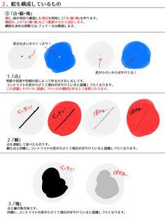 色んな構図の作り方 [6]