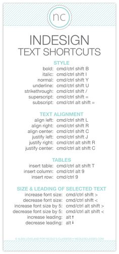 InDesign text formatting shortcuts, by Alma Loveland from Nicole's Classes