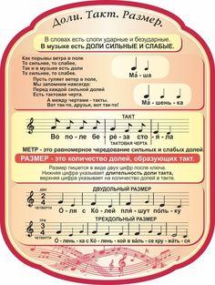 Piano Sheet Music, Music Education, Musicals, Songs, Tips, Piano, Music, Music Ed, Music Lessons