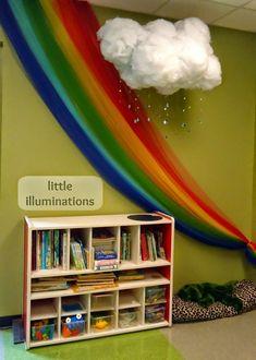 Dicas decoração para sala de aula infantil