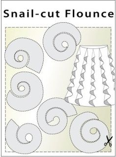 Snail-Cut Flounce - Best Sewing Tips Sewing Hacks, Sewing Tutorials, Sewing Projects, Beginners Sewing, Sewing Tips, Techniques Couture, Sewing Techniques, Skirt Patterns Sewing, Clothing Patterns