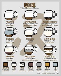Cafés: 咖啡。