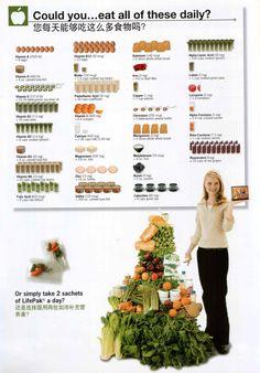 lifepak nuskin suplemen dapat di beli di griyaherbalazka.com