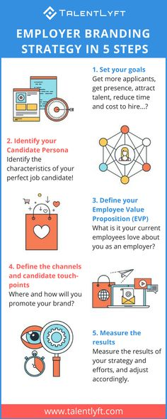 5 steps employer bra