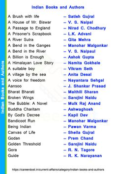 A List of 200 Books by Indian Writers and Authors - Books to Read General Knowledge Book, Gernal Knowledge, Knowledge Quotes, English Vocabulary Words, English Words, Ias Notes, Ias Study Material, Indian Literature, Gk Questions And Answers