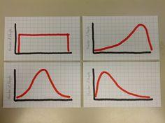 statistics research topics ideas