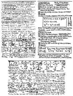 Physics 1 sheet part A Statistics Cheat Sheet, Math Cheat Sheet, Physics Formulas, School Organization Notes, College Success, Study Techniques, Everything Is Energy, Quantum Mechanics, Cover Letter Template