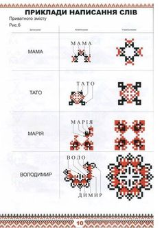 Lots lots LOTS of info on Ukrainian embroidery in this link! Folk Embroidery, Cross Stitch Embroidery, Embroidery Patterns, Cross Stitch Patterns, Magic Symbols, Ukrainian Art, Cross Stitch Cards, Craft Patterns, Pattern Art