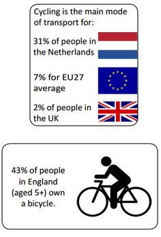 @CTC_Cyclists If investment/planning strategies neglect #space4cycling #cycling will remain disproportionally unused: