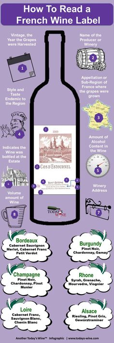 Decoding a #French #wine #label can be a Challenge Checkout the other tips at todays-wine.com