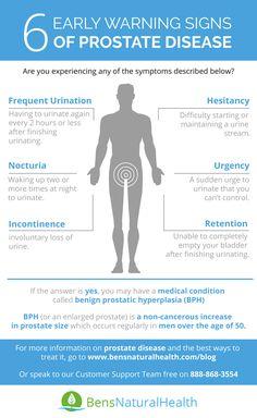 Benign Prostatic Hyperplasia, Best Testosterone, Good Manufacturing Practice, Reproductive System, Prostate Cancer, Warning Signs, Larger, Medical, Number