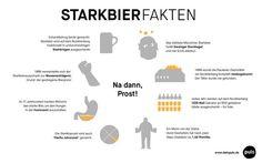 Starkbier Fakten by pulse/br