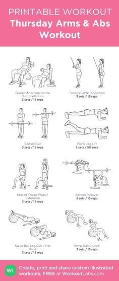 Thursday Arms & Abs Workout: my custom printable workout by @WorkoutLabs #workoutlabs #customworkout #abs #arms