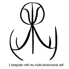 Я интуитивно понимаю свою многомерную самость