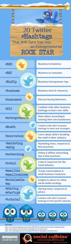 """20 Twitter Hashtags To Make You An Entrepreneurial Star  – April 14, 2013  Something that many of you don't probably know is that Twitter handles more search queries a month than other search engines. Using Twitter solely as a social tool is great but one should not neglect the """"business"""" aspect of it. Instead of just using Twitter for connections, try using it for getting the latest news and trends in your industry, learn new skills"""