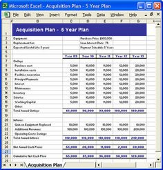 Download a free business start up costs template for excel to help 5 year plan template acquisition plan excel template for 5 year plan cheaphphosting Choice Image