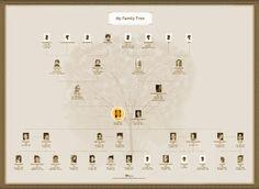 Charts & Books - Simone Web Site - MyHeritage