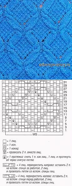 Número 162 trenzas a cielo abierto - hablaron patrón - régimen | patrón de calados