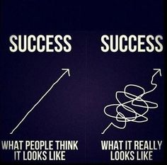 the path is never straight line | The path to success is never a straight line. Either way you go ...