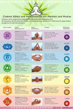 Chakras harmonize and clarify meditation with Bija Mantras and Mudras . - Chakras harmonize and clarify with Bija Mantras and Mudras a meditation exercise for beginners with - Chakra Meditation, Kundalini Meditation, Chakra Healing, Chakra Yoga, Mantra Meditation, Chakra Mantra, Yoga Mantras, Chakra System, Yoga Inspiration