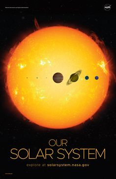 'Solar system - NASA: Solar System and Beyond posters ⛔ HQ-quality' Poster by DJ Alex Aveel Solar System Poster, Space Solar System, Solar System Exploration, Planetary System, Solar System Planets, Our Solar System, Space Exploration, Carl Sagan, Space Print