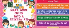 Make Your Child Into a Kitchen Kid and Never Hear Them Complain About Your Cooking Again. Your Child, Children, Kids, Make It Yourself, Cooking, Kitchen, How To Make, Blog, Young Children