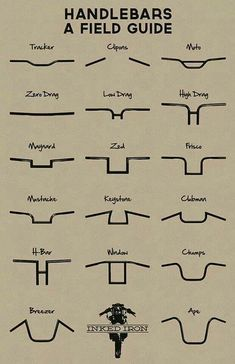 Handlebar Field Guide: A Visual Reference for Handlebar Types : InkedIron - etsy