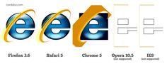 Internet Explorer® Pure CSS Icon