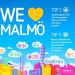 Det laddas i Malmö inför #ESC2013. Sök på spray-tan, frisör och skönhetssalong ökar stort. Ska du till Malmö? Har har vi satt ihop några personliga favoriter för att upptäcka maffiga Malmö.