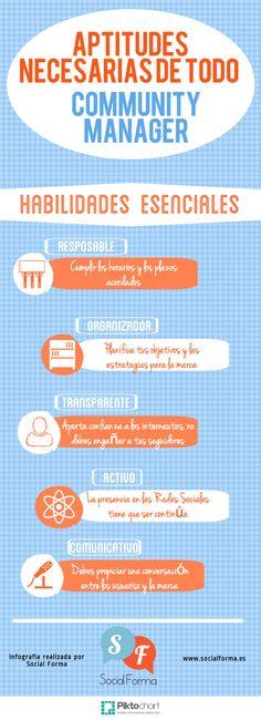 Habilidades necesarias para todo profesional de las Redes Sociales o Community Manager vía: socialforma.es #socialmedia