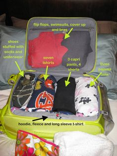 Want to travel light to Disney World? A Disney Mom's Thoughts: How to Pack 7 Days Worth in an American Tourister Carry-On Bag!