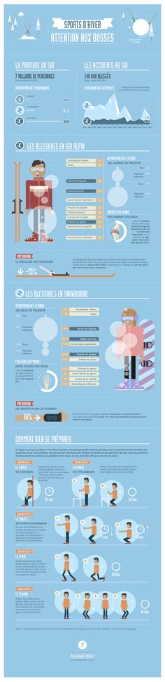 Infographie: Sports d'hiver by nikho laos, via Behance