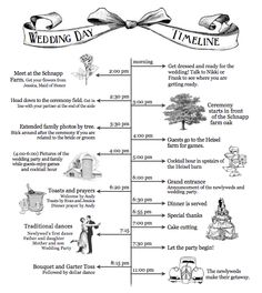 Wedding Day Timeline to hand out at the Rehearsal Dinner #handout #timeline #weddingparty #weddinginfo #helpfultips