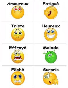 Core French, French Class, Emoticon, Emoji, French Education, English Phrases, French Immersion, Classroom Language, Learn French