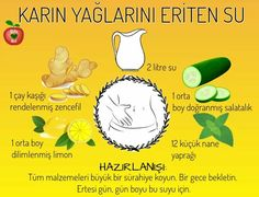 Şifa Bul: Fotoğraf - Health and wellness: What comes naturally Fitness Nutrition, Diet And Nutrition, Health Diet, Health And Wellness, Sports Food, Abdominal Fat, Metabolic Diet, Fett, Natural Remedies