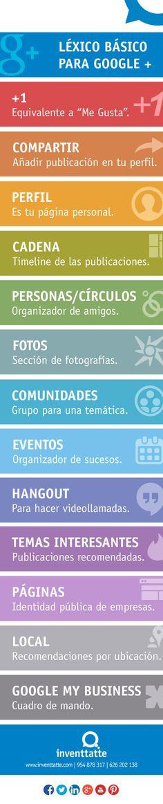Léxico básico para Google + #infografia #infographic #socialmedia