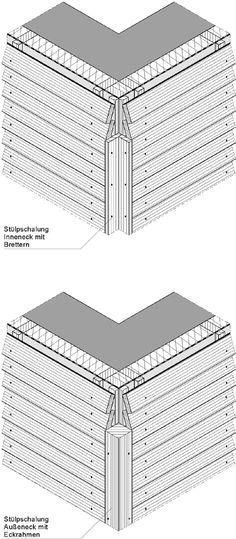 Holzfassade - Frag den Architekt (Diy House Construction)