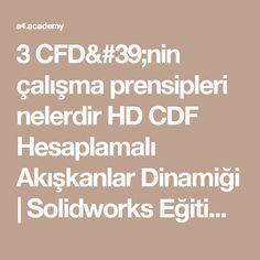 3 CFD'nin çalışma prensipleri nelerdir HD CDF Hesaplamalı Akışkanlar Dinamiği | Solidworks Eğitim - Cinema 4D Eğitim - Autocad Eğitim - Revit Eğitim - 3Ds Max Eğitim - Carrier Hap Eğitim