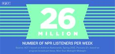 This week, like man of you, we are highlighting just a few of the things we are thankful for.  Topping the list, we are grateful for YOU - our listeners - 26 million per week, in fact.  You are the reason we do what we do.