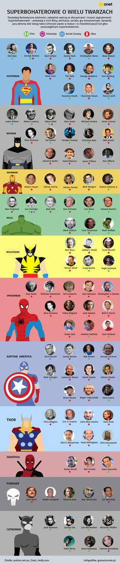 #infografika #superbohaterowie #batman #spiderman #infographic #superheroes