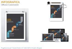 Giulia Cerantola Visual Designer Infografica Infographic