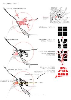Competition, School of architecture in Northern Ontario, Canada, 2009 / Evgeniya Yatsyuk