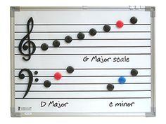 E-Z Large Staff/Chalk Board