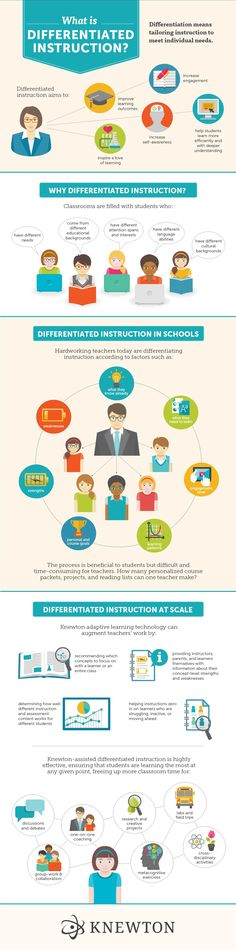 Differentiated Instruction and Adaptive Learning Infographic - e-Learning Infogr. Instructional Coaching, Instructional Strategies, Instructional Design, Teaching Strategies, Teaching Resources, Instructional Technology, Teaching Ideas, What Is Differentiated Instruction, Learning Theory