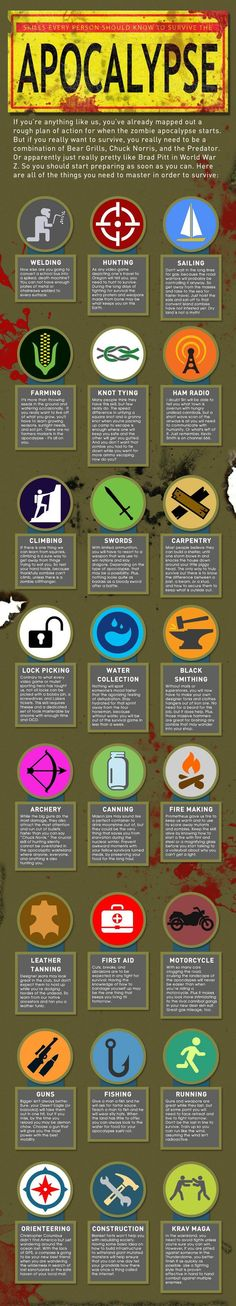 Skills For The Apocalypse Infographic - Prepography | Prepography