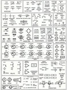 Engine  pany Training moreover 542543086336585978 additionally Simple Alternating Current Diagram likewise Firing Order 460 Ford Motor likewise Apple Iphone Gs. on wiring diagram cheat sheet