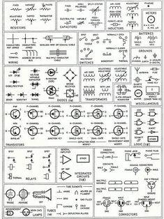 Los símbolos eléctricos se utilizan para representar los