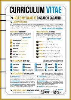 RESUME 2011 white by ~RichardTheRough (Riccardo Sabatini) on deviantART