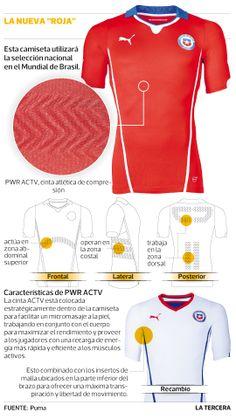 """Presentan nueva camiseta de la """"Roja"""" #SelecciónChilena"""